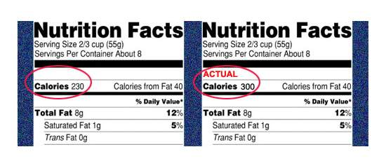 Counting Calories as Part of Your Weight Loss Program is Pointless